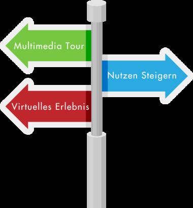 Google Street View Erweiterung Tour Navigation